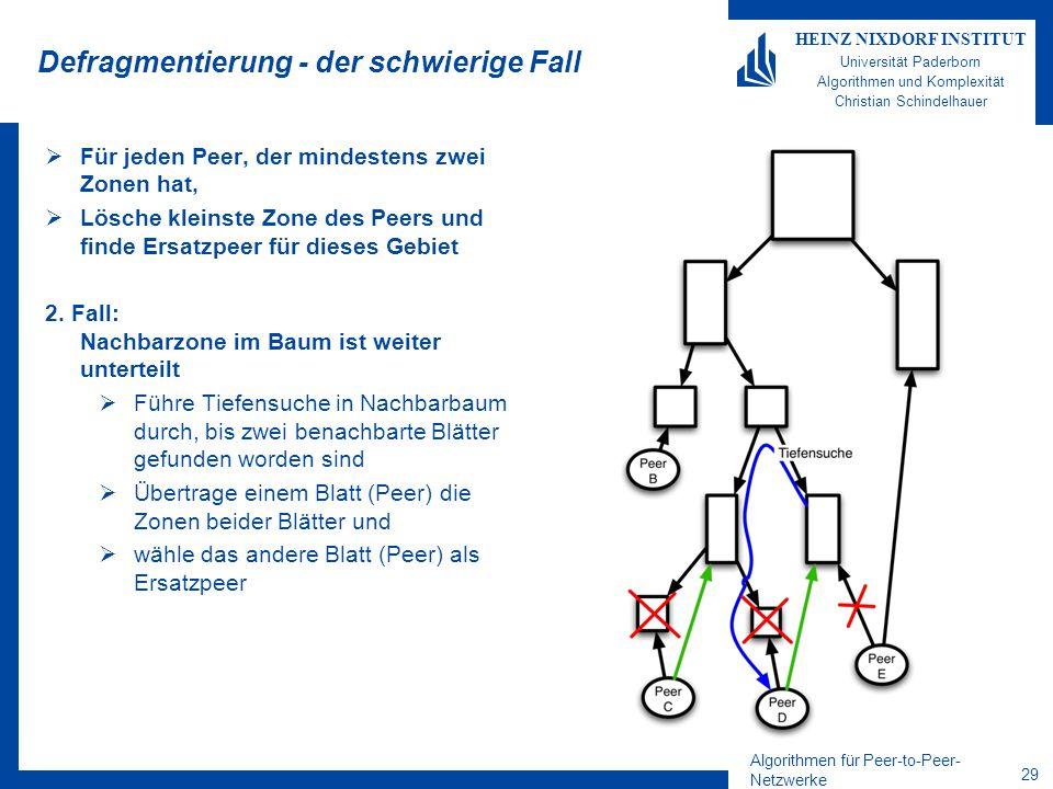 Algorithmen für Peer-to-Peer- Netzwerke 29 HEINZ NIXDORF INSTITUT Universität Paderborn Algorithmen und Komplexität Christian Schindelhauer Defragment