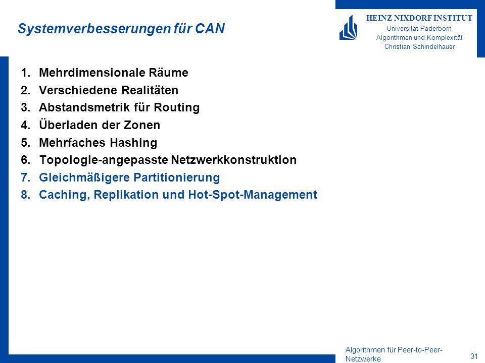 Algorithmen für Peer-to-Peer- Netzwerke 31 HEINZ NIXDORF INSTITUT Universität Paderborn Algorithmen und Komplexität Christian Schindelhauer Systemverbesserungen für CAN 1.Mehrdimensionale Räume 2.Verschiedene Realitäten 3.Abstandsmetrik für Routing 4.Überladen der Zonen 5.Mehrfaches Hashing 6.Topologie-angepasste Netzwerkkonstruktion 7.Gleichmäßigere Partitionierung 8.Caching, Replikation und Hot-Spot-Management