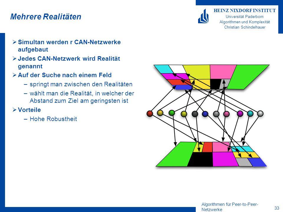 Algorithmen für Peer-to-Peer- Netzwerke 33 HEINZ NIXDORF INSTITUT Universität Paderborn Algorithmen und Komplexität Christian Schindelhauer Mehrere Re