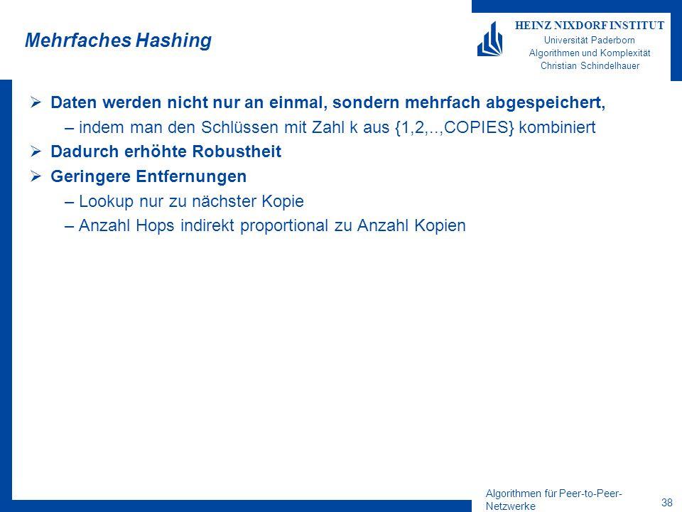 Algorithmen für Peer-to-Peer- Netzwerke 38 HEINZ NIXDORF INSTITUT Universität Paderborn Algorithmen und Komplexität Christian Schindelhauer Mehrfaches