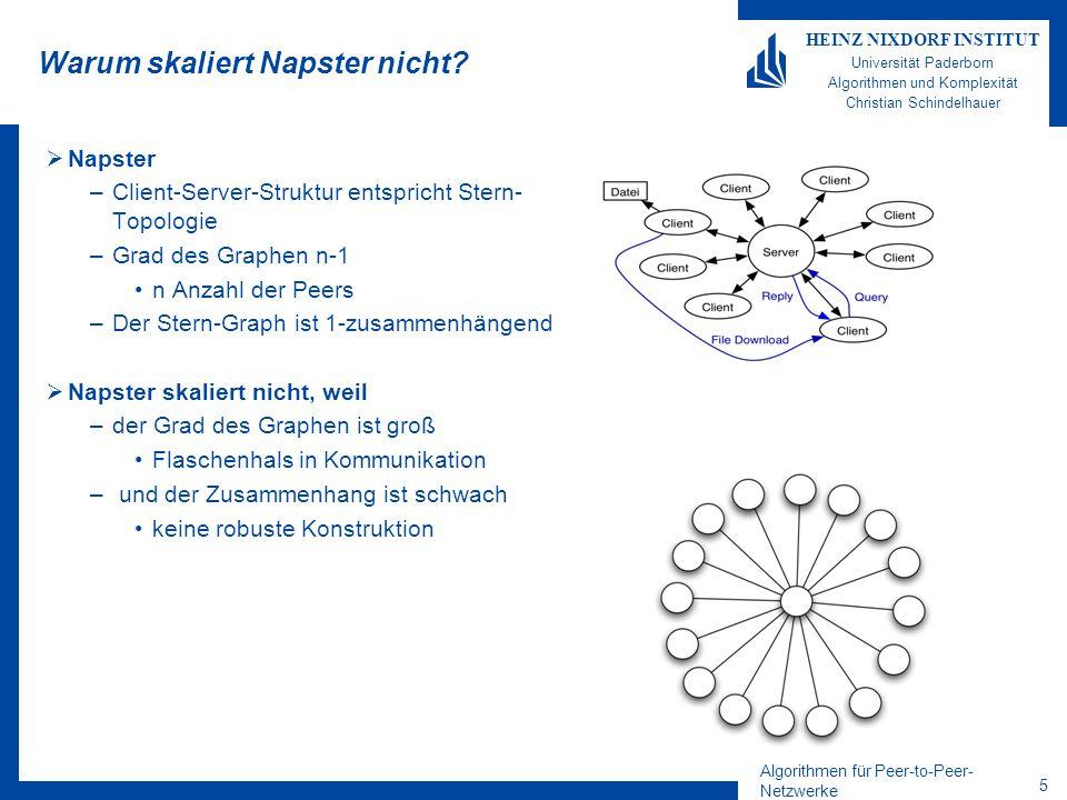 Algorithmen für Peer-to-Peer- Netzwerke 5 HEINZ NIXDORF INSTITUT Universität Paderborn Algorithmen und Komplexität Christian Schindelhauer Warum skaliert Napster nicht.