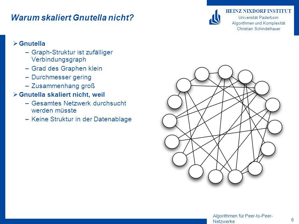 Algorithmen für Peer-to-Peer- Netzwerke 6 HEINZ NIXDORF INSTITUT Universität Paderborn Algorithmen und Komplexität Christian Schindelhauer Warum skaliert Gnutella nicht.