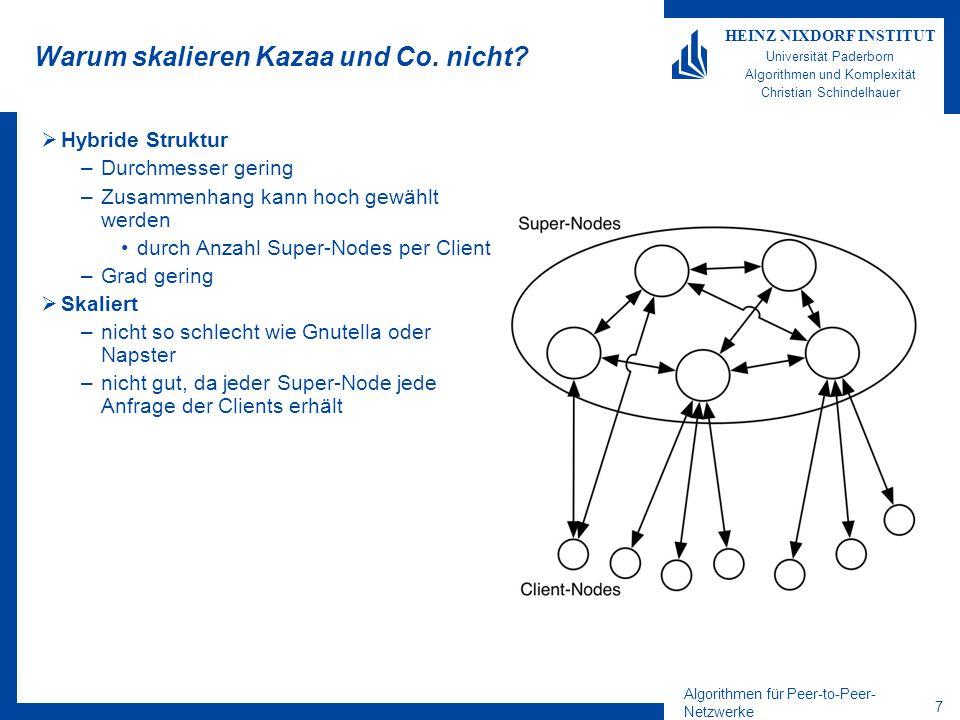 Algorithmen für Peer-to-Peer- Netzwerke 7 HEINZ NIXDORF INSTITUT Universität Paderborn Algorithmen und Komplexität Christian Schindelhauer Warum skalieren Kazaa und Co.