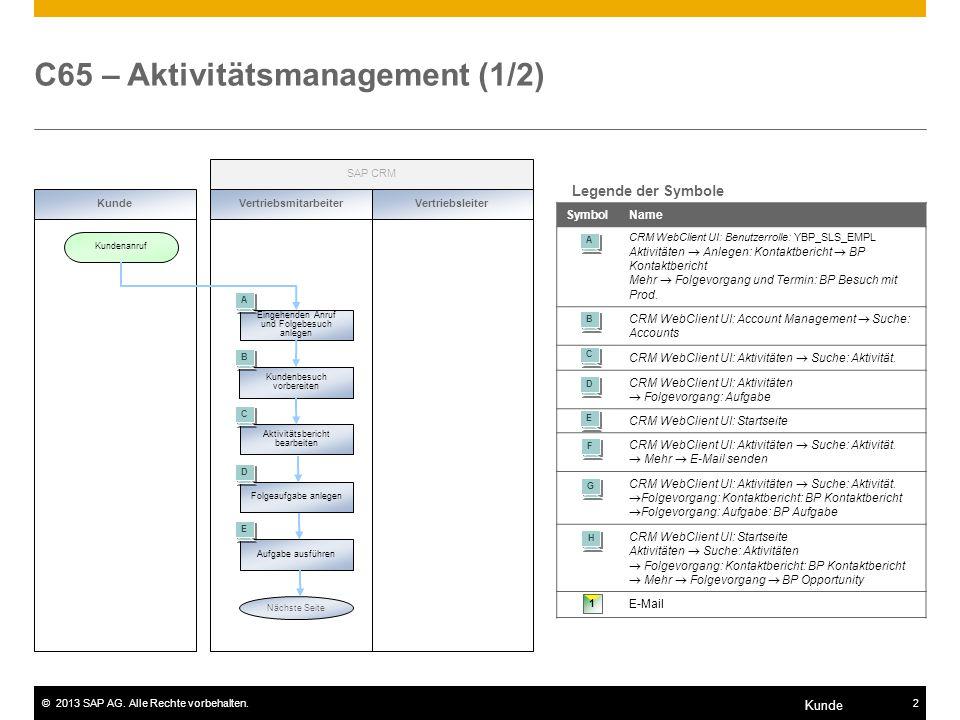 ©2013 SAP AG. Alle Rechte vorbehalten.2 Kunde C65 – Aktivitätsmanagement (1/2) Kunde SAP CRM VertriebsmitarbeiterVertriebsleiter Legende der Symbole K