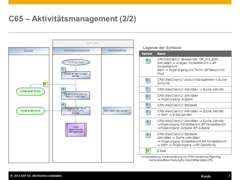 ©2013 SAP AG. Alle Rechte vorbehalten.3 Kunde C65 – Aktivitätsmanagement (2/2) Kunde SAP CRM Vertriebsmitarbeiter E-Mail an den Kunden senden F F Ausg