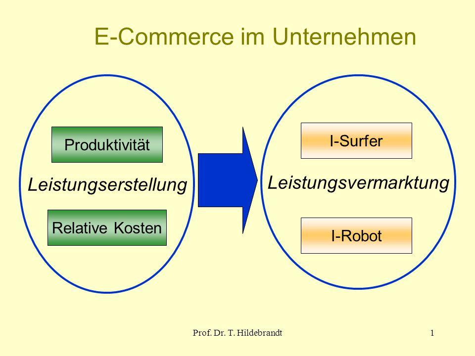 E-Commerce im Unternehmen Produktivität Relative Kosten Leistungserstellung Leistungsvermarktung I-Robot I-Surfer 1Prof.
