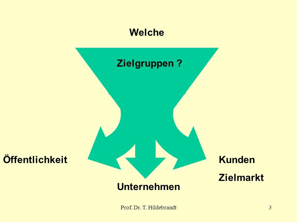 Welche Öffentlichkeit Unternehmen Kunden Zielmarkt Zielgruppen 3Prof. Dr. T. Hildebrandt