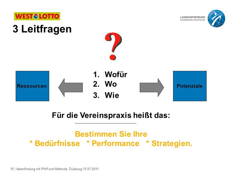 15 | Ideenfindung mit Pfiff und Methode, Duisburg 13.07.2011 3 Leitfragen 1.Wofür 2.Wo 3.Wie RessourcenPotenziale Für die Vereinspraxis heißt das: Bestimmen Sie Ihre * Bedürfnisse * Performance * Strategien.
