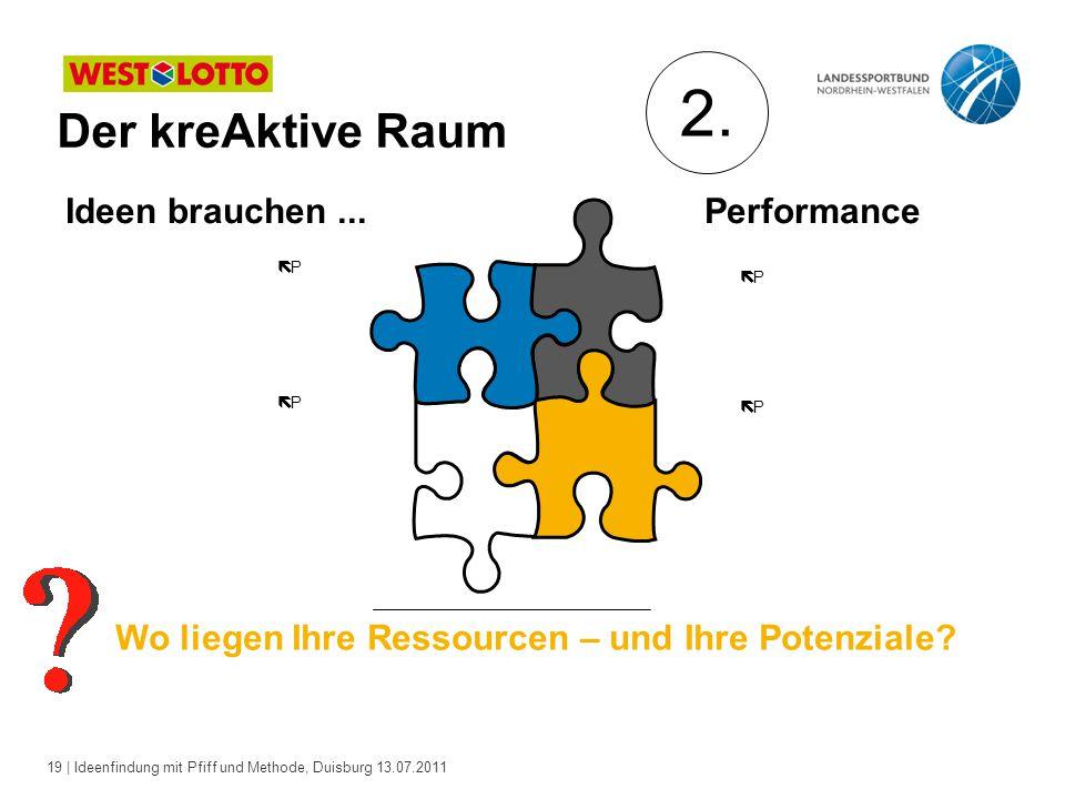 19 | Ideenfindung mit Pfiff und Methode, Duisburg 13.07.2011 Der kreAktive Raum ë P Ideen brauchen...Performance Wo liegen Ihre Ressourcen – und Ihre Potenziale.