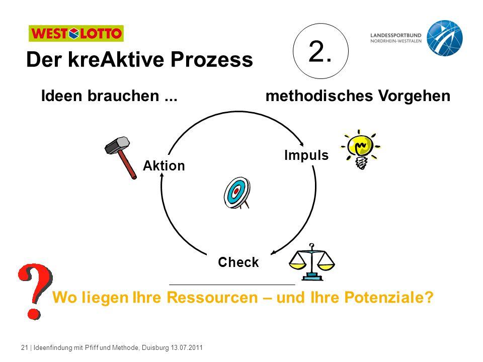 21 | Ideenfindung mit Pfiff und Methode, Duisburg 13.07.2011 Der kreAktive Prozess Ideen brauchen...