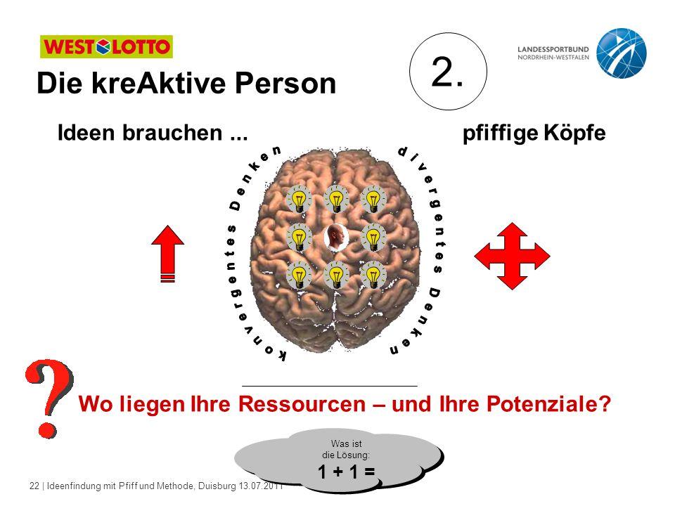 22 | Ideenfindung mit Pfiff und Methode, Duisburg 13.07.2011 Die kreAktive Person Ideen brauchen...pfiffige Köpfe Wo liegen Ihre Ressourcen – und Ihre Potenziale.