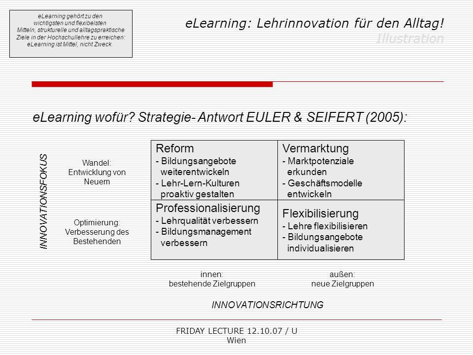 FRIDAY LECTURE 12.10.07 / U Wien eLearning: Lehrinnovation für den Alltag! Illustration eLearning gehört zu den wichtigsten und flexibelsten Mitteln,