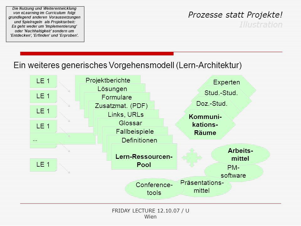 FRIDAY LECTURE 12.10.07 / U Wien Prozesse statt Projekte! Illustration Die Nutzung und Weiterentwicklung von eLearning im Curriculum folgt grundlegend