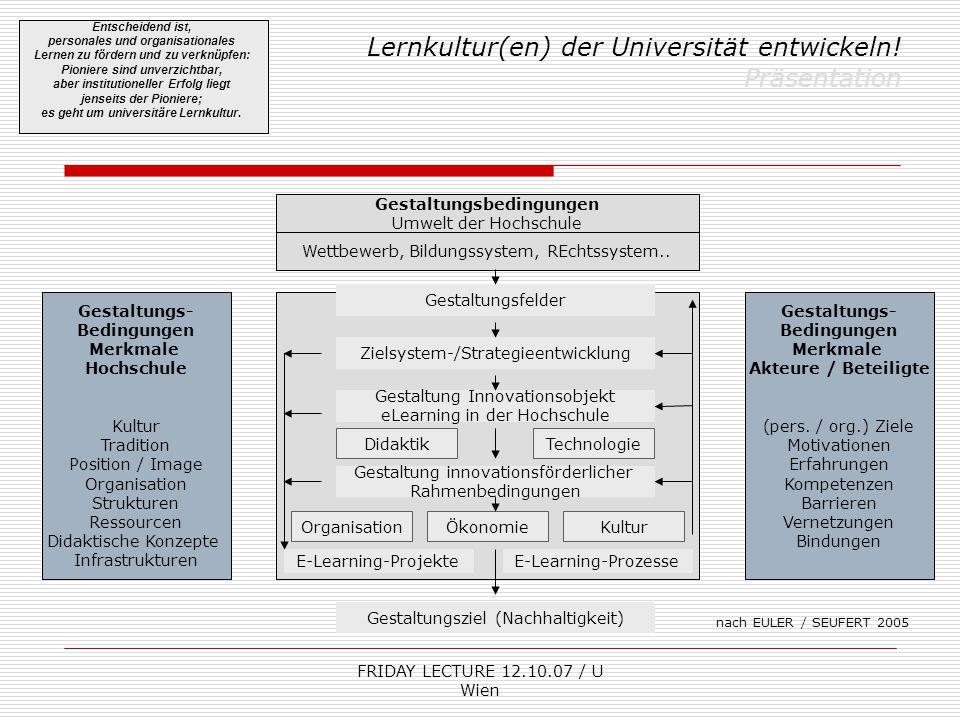 FRIDAY LECTURE 12.10.07 / U Wien Lernkultur(en) der Universität entwickeln! Präsentation Entscheidend ist, personales und organisationales Lernen zu f