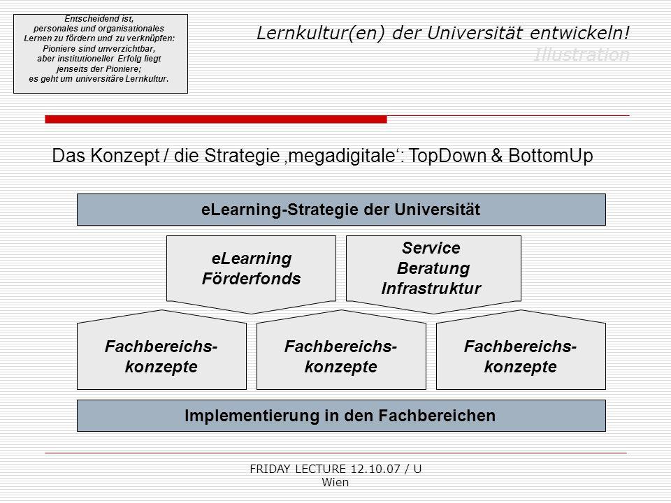 FRIDAY LECTURE 12.10.07 / U Wien Lernkultur(en) der Universität entwickeln! Illustration Entscheidend ist, personales und organisationales Lernen zu f