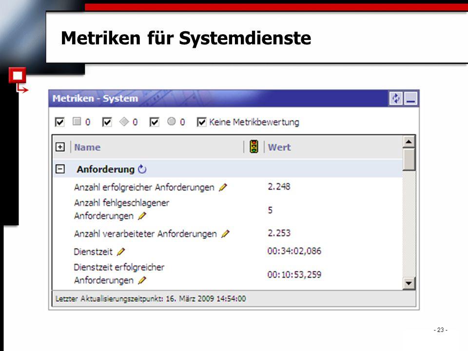 . - 23 - Metriken für Systemdienste