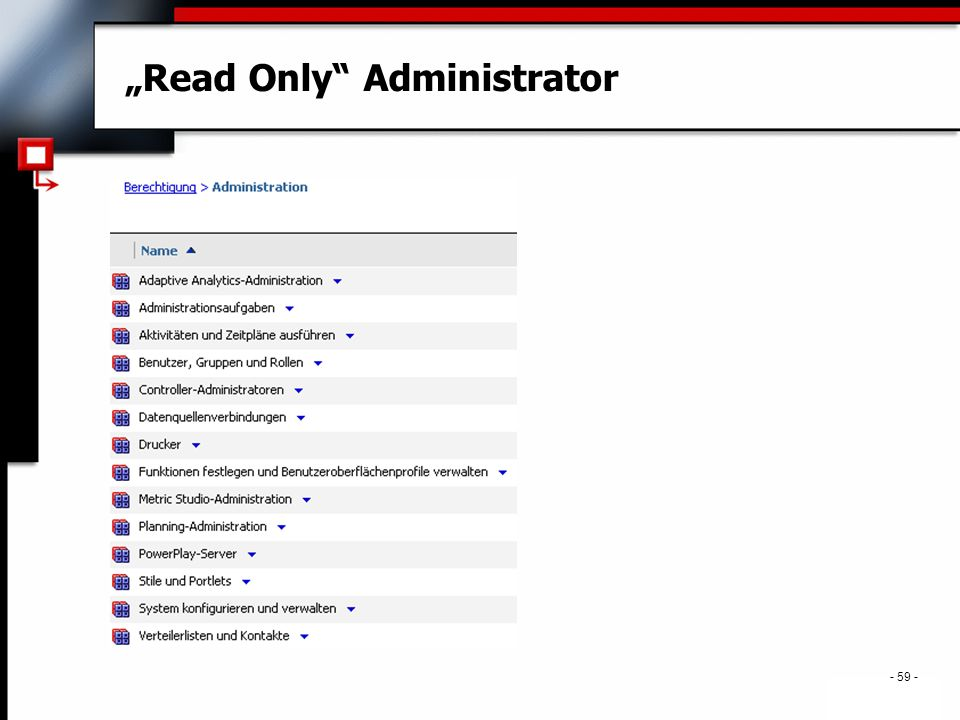 ". - 59 - ""Read Only Administrator"