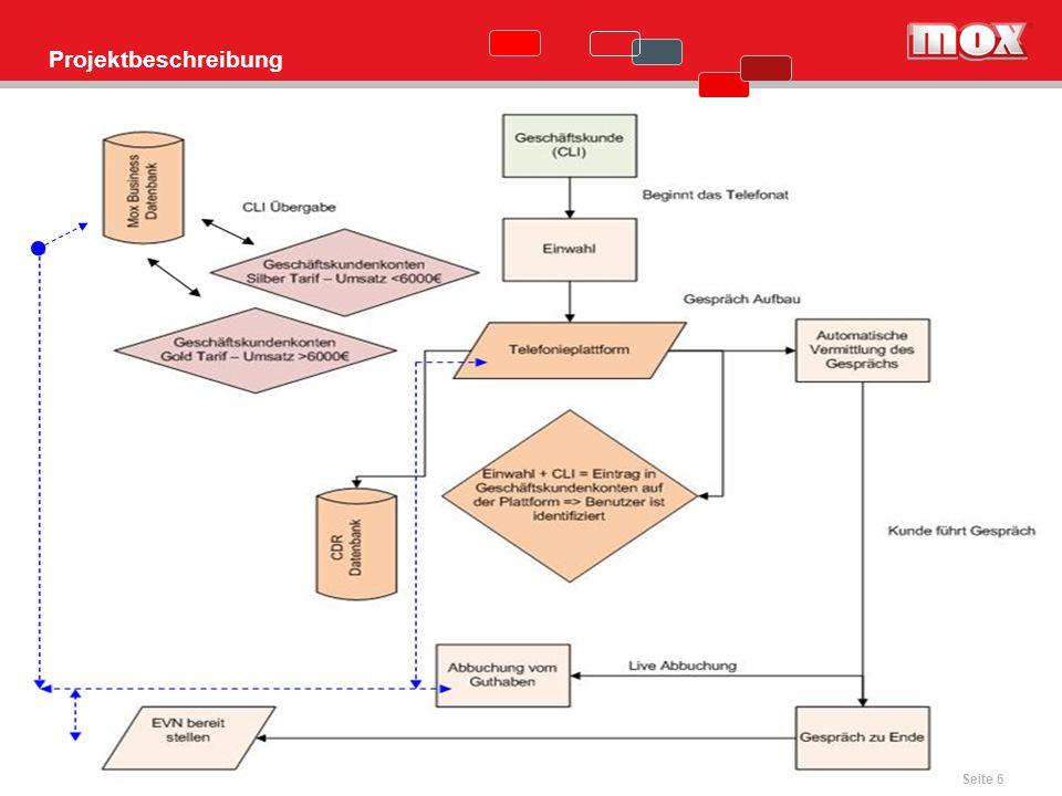 Norman Donsbach - Prüflingsnummer: 25197 Projektbeschreibung Seite 6