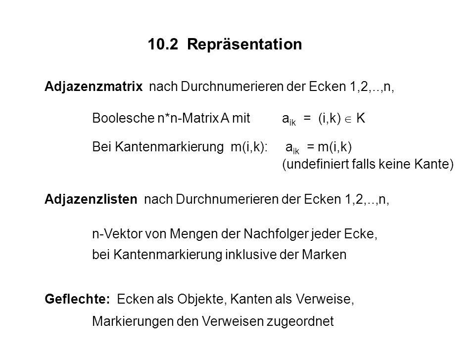 10.2 Repräsentation Adjazenzmatrix nach Durchnumerieren der Ecken 1,2,..,n, Boolesche n*n-Matrix A mita ik = (i,k)  K Bei Kantenmarkierung m(i,k): a ik = m(i,k) (undefiniert falls keine Kante) Adjazenzlisten nach Durchnumerieren der Ecken 1,2,..,n, n-Vektor von Mengen der Nachfolger jeder Ecke, bei Kantenmarkierung inklusive der Marken Geflechte: Ecken als Objekte, Kanten als Verweise, Markierungen den Verweisen zugeordnet