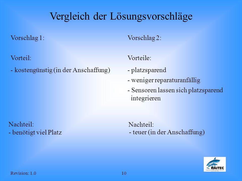 Revision: 1.010 Vergleich der Lösungsvorschläge - kostengünstig (in der Anschaffung) - benötigt viel Platz - teuer (in der Anschaffung) Nachteil: - we