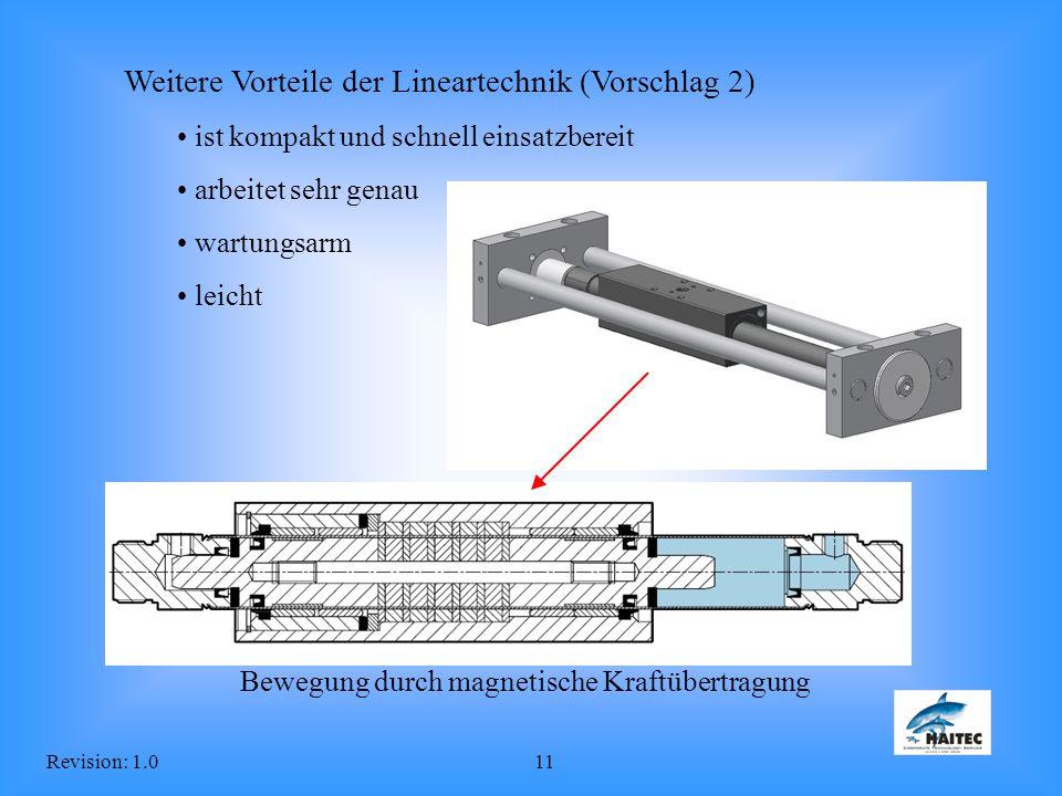 Revision: 1.011 Weitere Vorteile der Lineartechnik (Vorschlag 2) ist kompakt und schnell einsatzbereit arbeitet sehr genau wartungsarm leicht Bewegung
