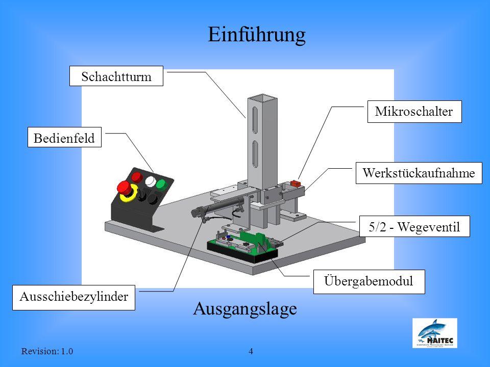 Revision: 1.04 Mikroschalter Werkstückaufnahme Schachtturm Übergabemodul Ausschiebezylinder 5/2 - Wegeventil Bedienfeld Einführung Ausgangslage