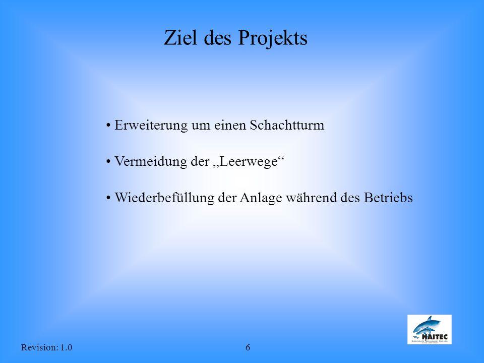 """Revision: 1.06 Ziel des Projekts Erweiterung um einen Schachtturm Vermeidung der """"Leerwege"""" Wiederbefüllung der Anlage während des Betriebs"""