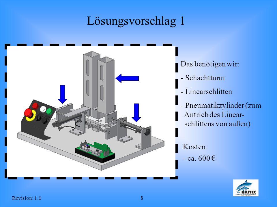 Revision: 1.08 Lösungsvorschlag 1 Das benötigen wir: - Schachtturm - Linearschlitten - Pneumatikzylinder (zum Antrieb des Linear- schlittens von außen
