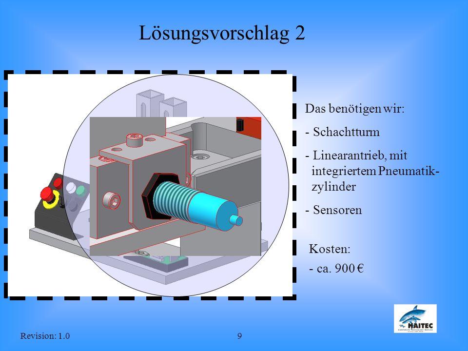 Revision: 1.09 Das benötigen wir: - Schachtturm - Linearantrieb, mit integriertem Pneumatik- zylinder Kosten: - ca. 900 € Lösungsvorschlag 2 - Sensore