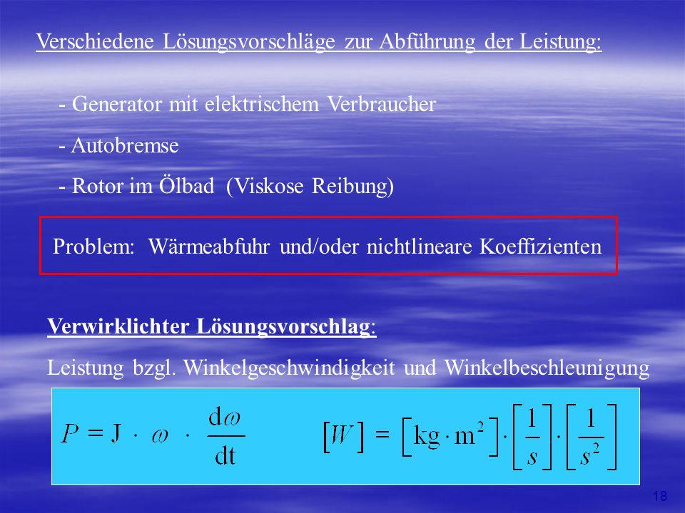 Das Massenträgheitsmoment J eines Zylinders der Masse m entlang seiner Rotationsachse a - a r m a a Wobei m sich aus Volumen und Dichte des Körpers ergibt 19