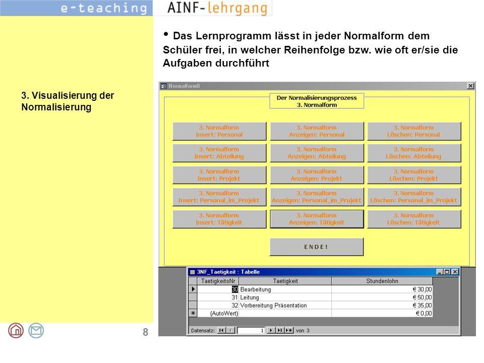 8 3. Visualisierung der Normalisierung Das Lernprogramm lässt in jeder Normalform dem Schüler frei, in welcher Reihenfolge bzw. wie oft er/sie die Auf