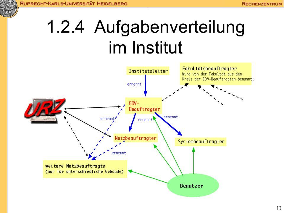 10 1.2.4 Aufgabenverteilung im Institut