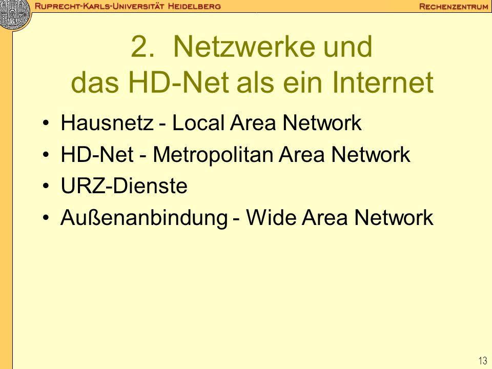 13 2. Netzwerke und das HD-Net als ein Internet Hausnetz - Local Area Network HD-Net - Metropolitan Area Network URZ-Dienste Außenanbindung - Wide Are