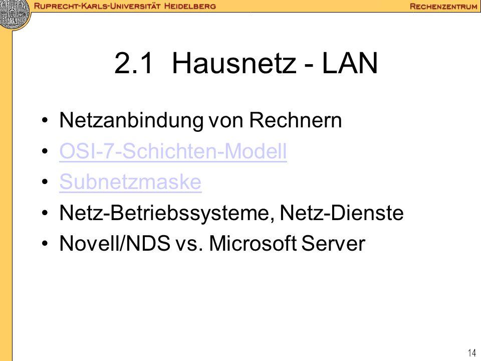 14 2.1 Hausnetz - LAN Netzanbindung von Rechnern OSI-7-Schichten-Modell Subnetzmaske Netz-Betriebssysteme, Netz-Dienste Novell/NDS vs. Microsoft Serve