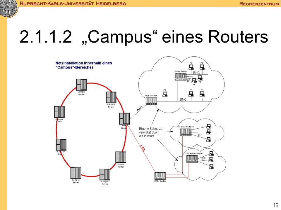"""16 2.1.1.2 """"Campus"""" eines Routers"""