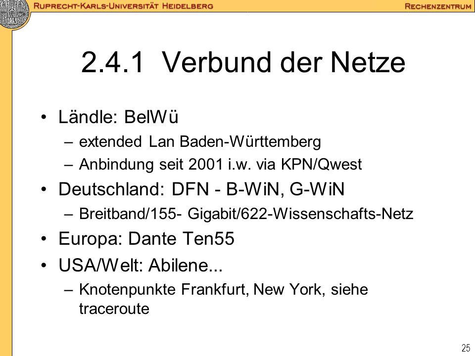 25 2.4.1 Verbund der Netze Ländle: BelWü –extended Lan Baden-Württemberg –Anbindung seit 2001 i.w. via KPN/Qwest Deutschland: DFN - B-WiN, G-WiN –Brei