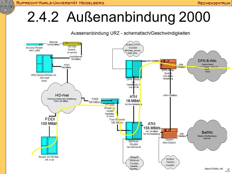 26 2.4.2 Außenanbindung 2000