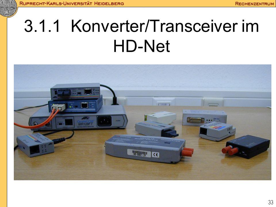 33 3.1.1 Konverter/Transceiver im HD-Net