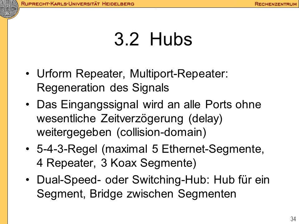 34 3.2 Hubs Urform Repeater, Multiport-Repeater: Regeneration des Signals Das Eingangssignal wird an alle Ports ohne wesentliche Zeitverzögerung (dela