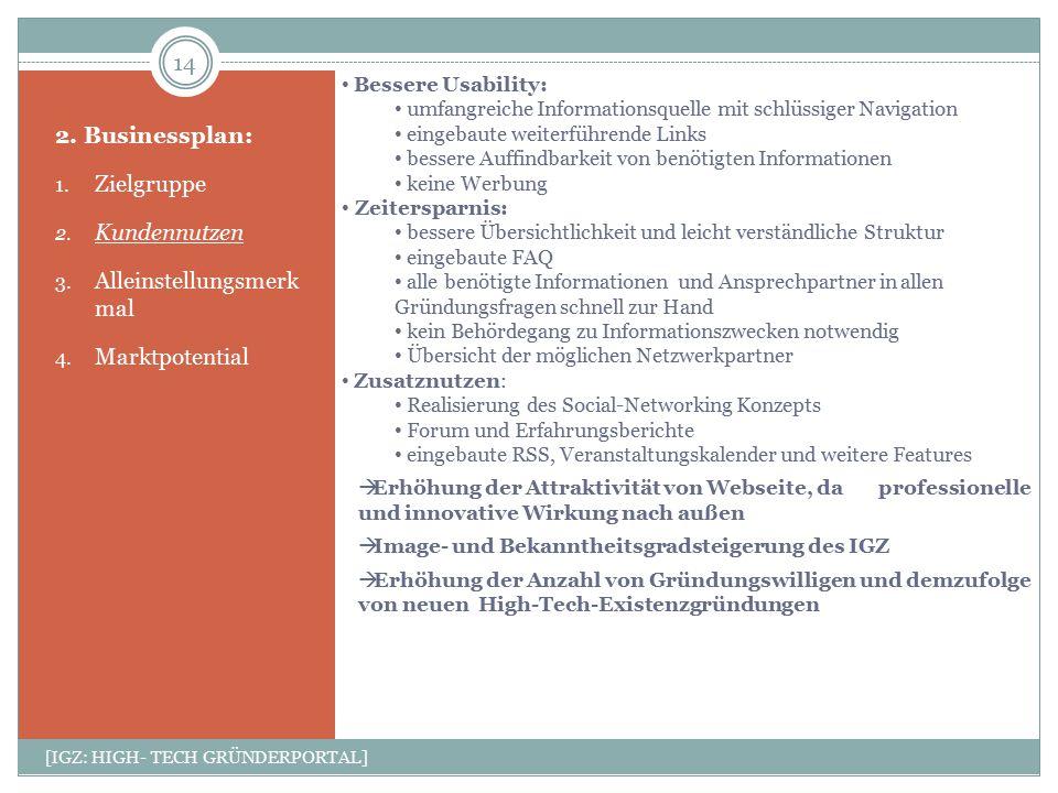 2. Businessplan: 1. Zielgruppe 2. Kundennutzen 3. Alleinstellungsmerk mal 4. Marktpotential Bessere Usability: umfangreiche Informationsquelle mit sch