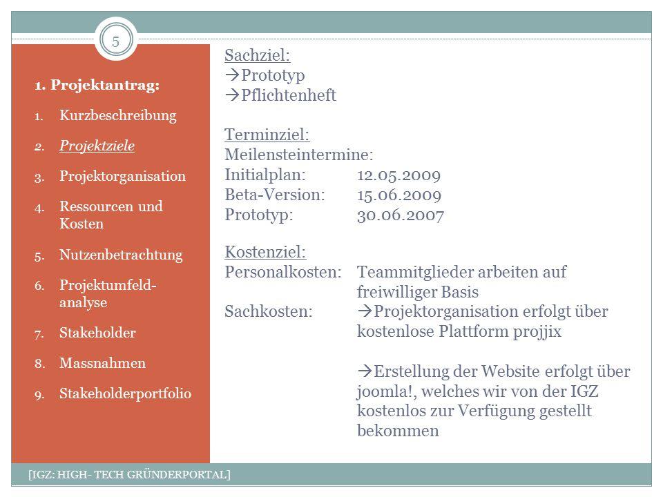 Sachziel:  Prototyp  Pflichtenheft Terminziel: Meilensteintermine: Initialplan: 12.05.2009 Beta-Version:15.06.2009 Prototyp: 30.06.2007 Kostenziel: