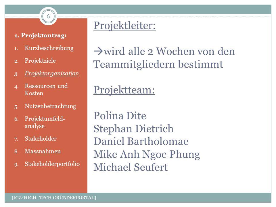 Projektleiter:  wird alle 2 Wochen von den Teammitgliedern bestimmt Projektteam: Polina Dite Stephan Dietrich Daniel Bartholomae Mike Anh Ngoc Phung