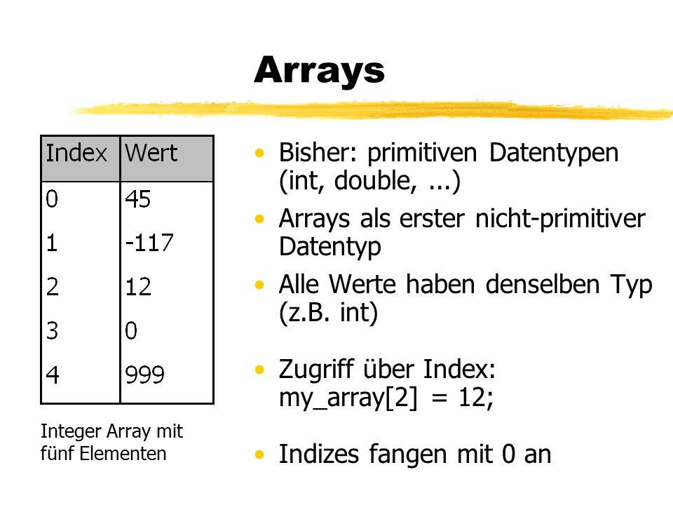 Arbeiten mit Array-Variablen (I) 3 Schritte: Deklaration int my_array[]; //Array mit Integern Instantiierung my_array = new int[3]; //Erzeugt Array mit 3 Elem.