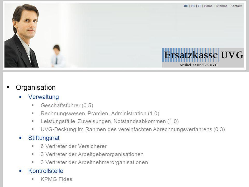  Organisation  Verwaltung  Geschäftsführer (0.5)  Rechnungswesen, Prämien, Administration (1.0)  Leistungsfälle, Zuweisungen, Notstandsabkommen (