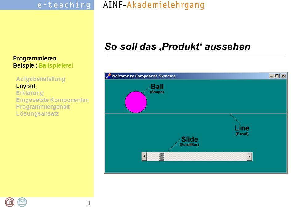 3 So soll das 'Produkt' aussehen Programmieren Beispiel: Ballspielerei Aufgabenstellung Layout Erklärung Eingesetzte Komponenten Programmiergehalt Lösungsansatz