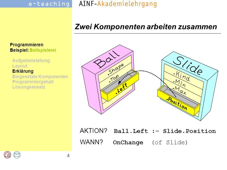 5 Eingesetzte Komponenten Programmieren Beispiel: Ballspielerei Aufgabenstellung Layout Erklärung Eingesetzte Komponenten Programmiergehalt Lösungsansatz Formular(Form) Rahmen(Panel) Figur(Shape) Schieberegler(ScrollBar)