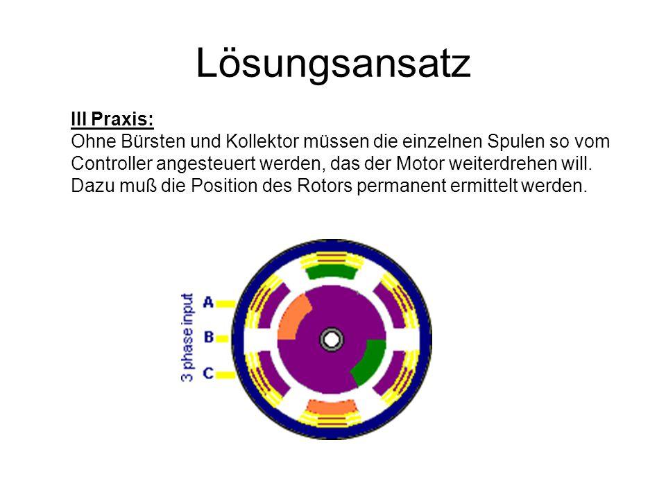 Lösungsansatz III Praxis: Ohne Bürsten und Kollektor müssen die einzelnen Spulen so vom Controller angesteuert werden, das der Motor weiterdrehen will