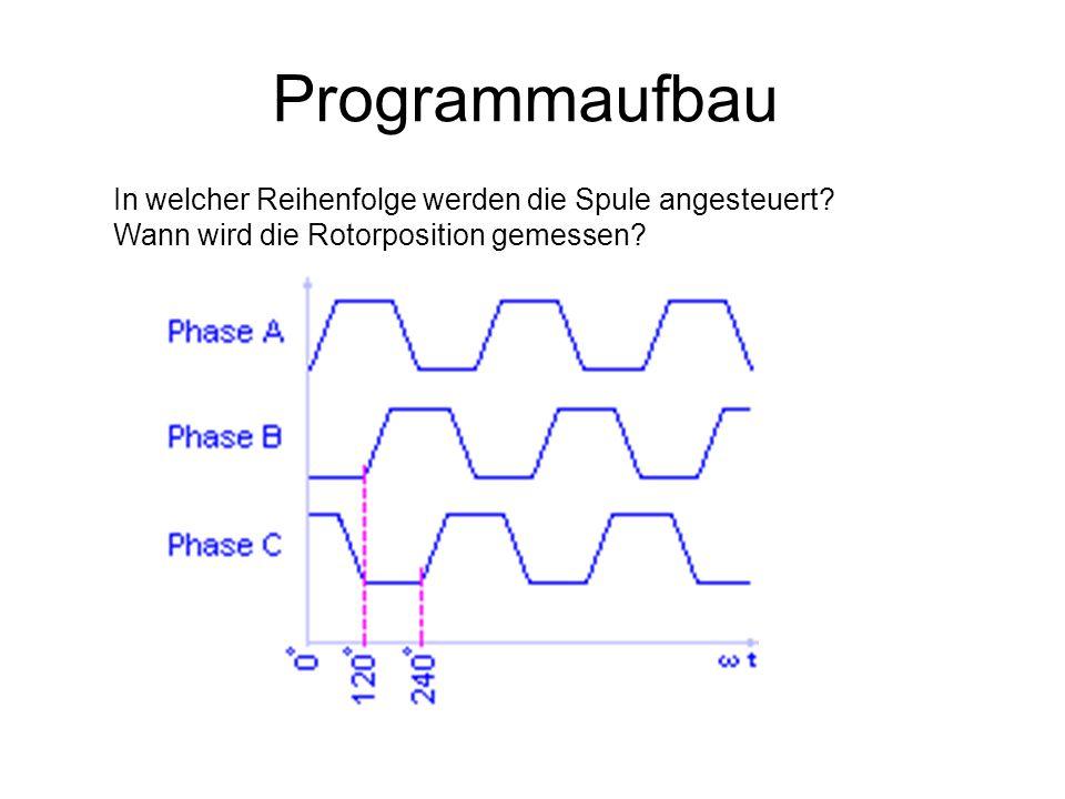 Programmaufbau Ablauf des Programms: Phase A ansteuern Interrupt von Lichtschranke abwarten Warteschleife (Timing) Phase B ansteuern Interrupt von Lichtschranke abwarten Warteschleife (Timing) Phase C ansteuern Interrupt von Lichtschranke abwarten Warteschleife (Timing) Zurück zu Phase A