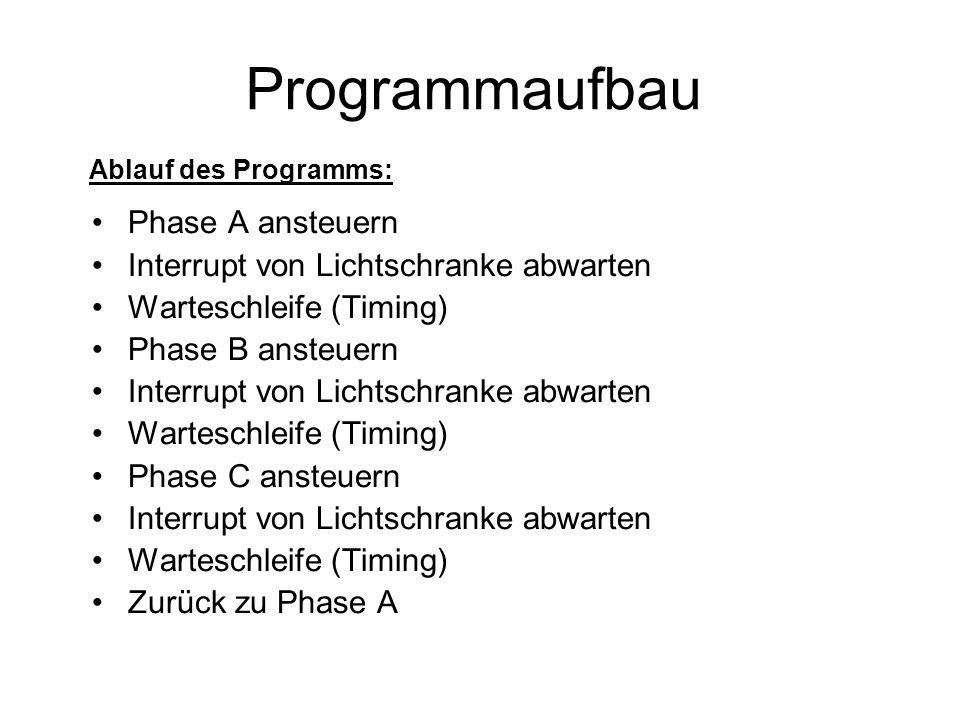 Programmaufbau Ablauf des Programms: Phase A ansteuern Interrupt von Lichtschranke abwarten Warteschleife (Timing) Phase B ansteuern Interrupt von Lic