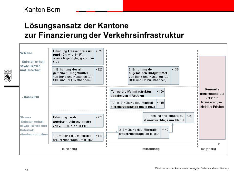 Kanton Bern Direktions- oder Amtsbezeichnung (im Folienmaster editierbar) 14 Lösungsansatz der Kantone zur Finanzierung der Verkehrsinfrastruktur